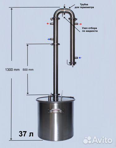 Купить термометр для самогонного аппарата на авито самогонный аппарат горилыч купить