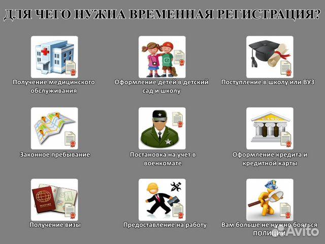 Временная регистрация чапаевск регистрация гражданина украины в нижнем новгороде