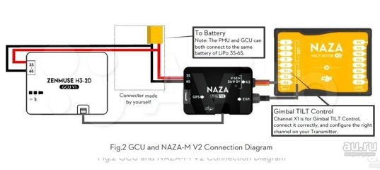 Naza V2 Wiring Diagram Schematics Diagrams 2 Dji Phantom Opinions About U2022 Rh Hunzadesign Co Uk Bec V2x Quadcopter